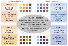 Personal Color @中川登紀子 Tokiko Nakagawa