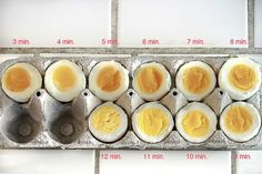 Boiling Eggs: A Primer | The Joy of Cooking