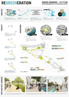 Panels that used during the final presentation of my master thesis in urbanism at Delft University of Technology. Key words: Rogier Hendriks, graduation, master thesis, urbanism, urban design, stedenbouwkunde, stedebouwkunde, landscape architecture, landschapsarchitectuur, regeneration, green, London, Brixton, Battersea, Larkhall Park, deprived neighbourhoods