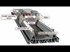 30+ ENGINES&MOTORS ideas | electric motor, motor, engineering