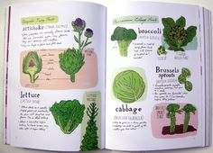 Another beautiful page from my favourite non recipe food book Farm Anatomy by # juliarothman