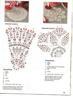 Crochet Stitches Chart, Crochet Doily Diagram, Crochet Motif Patterns, Crochet Lace Edging, Crochet Mandala, Thread Crochet, Crochet Dollies, Crochet Potholders, Crochet Tablecloth