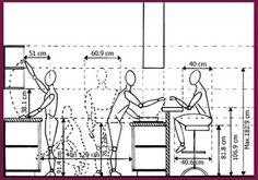 Nicholas Lai: The Benefits of Applying Ergonomics
