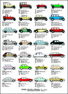 """Very good this poster """"Combi Evolution"""" offered €) for the good thing about the affiliation Dabel. Psa Peugeot Citroen, Citroen Traction, Old Tractors, Old Classic Cars, Car Posters, Automotive News, Old Cars, Cars And Motorcycles, Vintage Cars"""