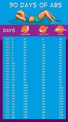 30 day workout challenge, Workout challenge, Workout challenge 30 day fitness, Stomach workout, Ab workout challenge - Challenge Dream Abs In 30 Days on Fabiosa - Summer Body Workouts, Mini Workouts, Body Workout At Home, Gym Workout Tips, At Home Workout Plan, Ab Workouts, At Home Workouts, Workout Planner, 30 Day Stomach Workout