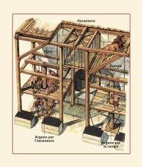Il sistema di ascensori con cui le belve venivano portate nell'arena. (illustrazione di Giorgio Albertini)