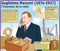 Fiche exposés : Guglielmo Marconi (1874-1937)
