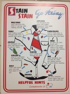 How to get stains out of your clothes when doing laundry: mustard, lipstick, chocolate, mud, ink, coffee, catsup, grass, fruit, rust, grease and wax.