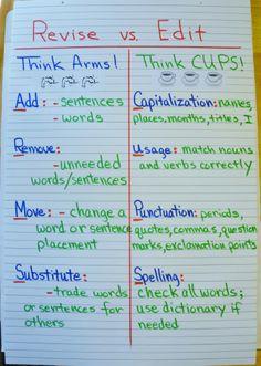 Revise vs Edit CUPS & ARMS Acronyms. I know this trick! (@Rose Pendleton Pendleton Pendleton Nisbet ) teehee