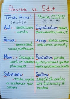 Revise vs Edit CUPS & ARMS Acronyms. I know this trick! (@Rose Pendleton Pendleton Pendleton Pendleton Nisbet ) teehee