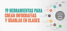19 HERRAMIENTAS PARA CREAR INFOGRAFÍAS PARA TUS CLASES