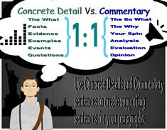 [Essay Writing] Concrete detail vs. commentary - What you need to know.