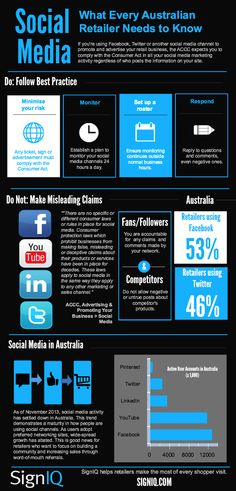 Social Media: What every australian retailers need to know #infographic