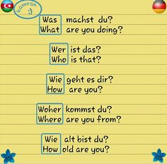 They are basic and will help you lots with remembering who what when etc… Study German, German English, Learn English, German Grammar, German Words, German Language Learning, Learn A New Language, English Language, Learning Languages Tips