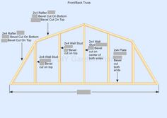 Gambrel Barn Shed Plans Front Back Truss