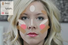 The Small Things Blog: Beauty 101: Contouring Your Face