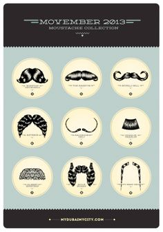 Moustache collection #poster #typography #design