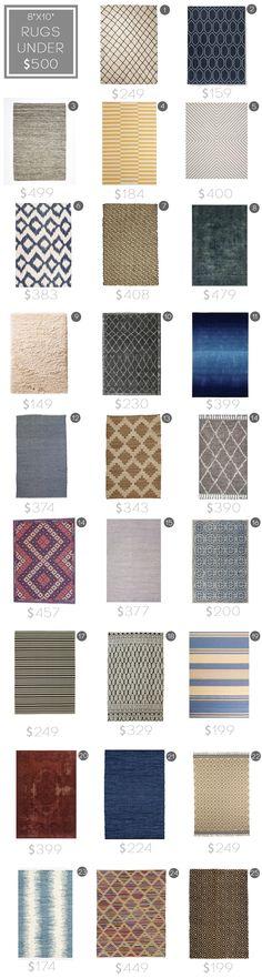 25 rugs under $500 | Emily Henderson