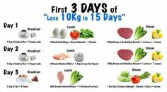 best time to take protein shake for fat loss.jpg