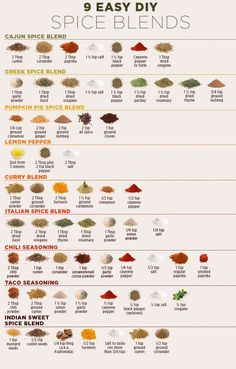 9 Easy DIY Spice Blends (Infographic) For Corn Lite and Moderate, using Penzey's or Frontier spices. Homemade Spices, Homemade Seasonings, Homemade Spice Blends, Homemade Italian Seasoning, Greek Spices, Italian Spices, Cooking Tips, Cooking Recipes, Cooking Classes