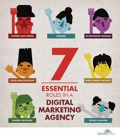 7 Essential Roles in a Digital Marketing Agency