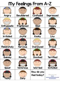 This Feelings A-Z poster will help improve the quality of your student's responses whether they are discussing their own feelings, the feelings of characters in books they are reading, or feelings of characters in the stories they are writing. Posters can be hung on classroom walls, projected onto SMARTboard, displayed in writing centers, or used as individual word walls in students folders.