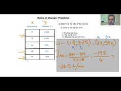 In this video I cover an application type problem regarding the Rates of Change unit - Specifically how to calculate the Average Rate of Change (ARC) from a . Math Tutor, Calculator, A Table, Change, Education, Teaching, Onderwijs, Learning