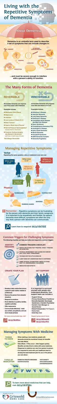 Did you know ❓ Living with the repetitive symptoms of Dementia. Source: Griswold Home Care https://locatemotion.com/?utm_content=buffer680d2&utm_medium=social&utm_source=pinterest.com&utm_campaign=buffer #alzheimers #alzheimersfacts #track #gpstracking #locatemotion #caregiver #dementia #elderlycare #elderlycareinspiration #alzheimerscaregivers #dementiacaregivers