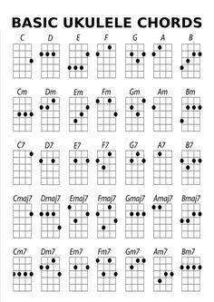 how to play ukulele - Hledat Googlem