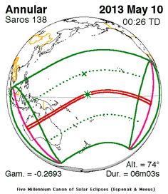 NASA - Eclipses During 2013:  Annular Solar Eclipse of May 10 -      The first solar eclipse of 2013 occurs at the Moon's descending node in eastern Ares. An annular eclipse will be visible from a 171 to 225 kilometre-wide track that traverses Australia, eastern Papua New Guinea, the Solomon Islands, and the Gilbert Islands. The annular path begins in Western Australia near Collier Range National Park at 22:33 UT.