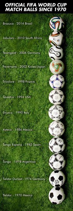 Futbol.