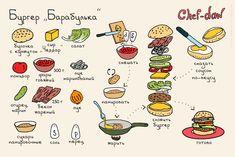 chef_daw_burger_barabulka