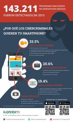 Software malicioso en smartphones Por: http://blog.kaspersky.com.mx/ #infografia #infographic