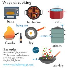 Ways of cooking http://www.vocabularypage.com/2016/08/ways-of-cooking.html