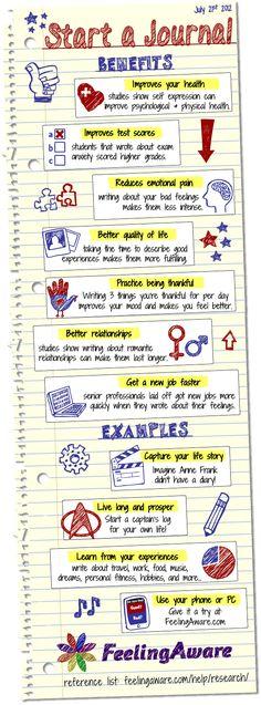 Benefits of Starting a Journal