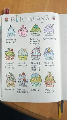 My Bullet Journal ::: Birthday cupcakes - Barcelona .-Mein Bullet Journal ::: Cupcakes zum Geburtstag – Barcelona – – My Bullet Journal ::: Birthday cupcakes – Barcelona – – - Bullet Journal December, Birthday Bullet Journal, Bullet Journal Aesthetic, Bullet Journal Notebook, Bullet Journal Spread, Bullet Journal Inspo, Book Journal, How To Journal, Bullet Journal Ideas Handwriting