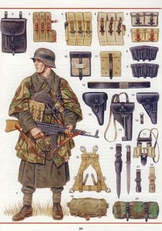 German Equipment