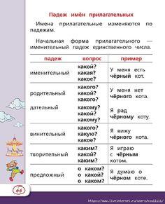 Russian Video, Learn Russian, Russian Language Lessons, Kids Education, Grammar, Homeschool, Science, Learning, Books