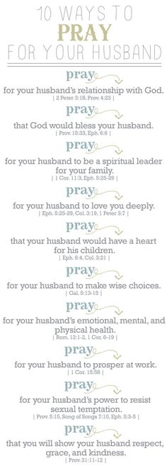 Pray for Your Husband PDF