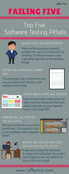 Test Planning MindMap Test plan, Software testing and Software - sample test plan