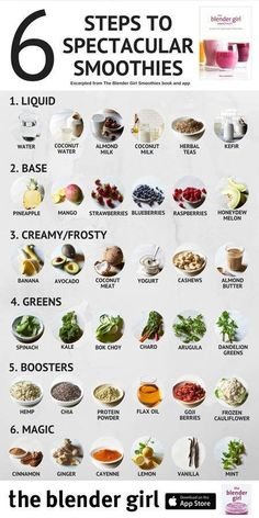 Green smoothie recipes to trim your waist and you with . Informations About Grüne Smoothie-Rezepte Diabetic Drinks, Healthy Drinks, Healthy Shakes, Healthy Things To Eat, Healthy Juices, Healthy Food To Lose Weight, Clean Eating Snacks, Healthy Eating, Being Healthy