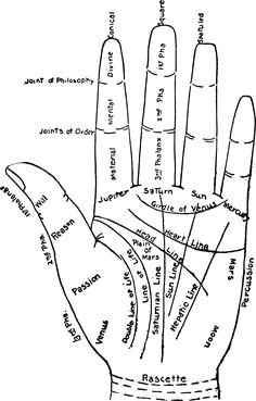 Haxon witchcraft symbols and rituals | ... New World Witchery - the Search for American Traditional Witchcraft
