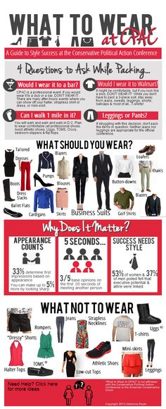 Guide to helping you know what to wear at #CPAC2013 & #BlogBash