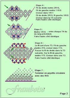 La Rondine schema 2