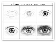 LOS OJOS                 LA BOCA      En el blog El taller de Miguel Ángel encontrarás un tutorial para dibujar una boca paso a paso :     ...