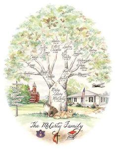 Custom Illustrated Family Trees by JoAnnKenny on Etsy