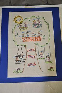 fabric class tree--teacher gift idea