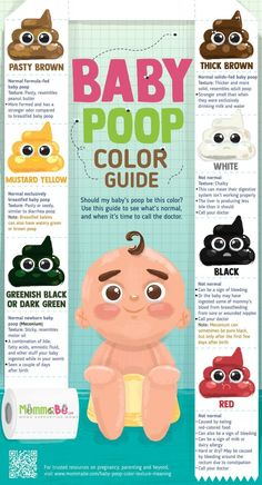 Was bedeutet Baby Poop Farbe und Textur? Was bedeutet Baby Poop Farbe und Textur? Was bedeutet Baby Poop Farbe und Textur? Was bedeutet Baby Poop Farbe und Textur? Baby Trivia, Baby Life Hacks, Mom Hacks, Baby Care Tips, Preparing For Baby, After Baby, Baby Health, Everything Baby, Newborn Care