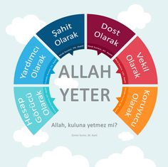Islam Ramadan, Islam For Kids, Allah Islam, Islamic Quotes, Quran, My Books, Religion, Words, Ramadan Activities