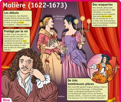 Fiche exposés : Molière Ap French, French History, Learn French, Study French, French Teacher, Teaching French, Day Camp, Flags Europe, Ap Literature